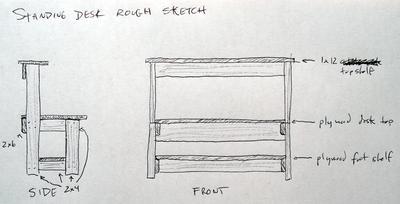 /images/standing_desk_rough_sketch.thumbnail.jpg